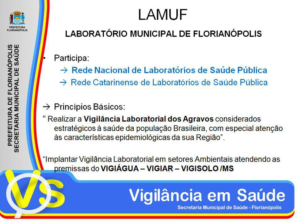 LAMUF - Laboratório Municipal de Florianópolis ESTRUTURA TÉCNICA ATUAL SETORES TÉCNICOS DE EXAMES PARA ÁREA MÉDICA: BACTERIOLOGIA: Exames para Tuberculose.