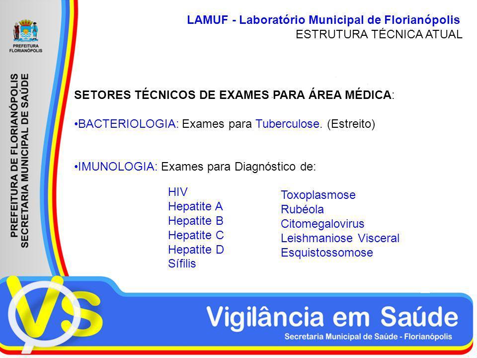 LAMUF - Laboratório Municipal de Florianópolis ESTRUTURA TÉCNICA ATUAL SETORES TÉCNICOS DE EXAMES PARA ÁREA MÉDICA: BACTERIOLOGIA: Exames para Tubercu