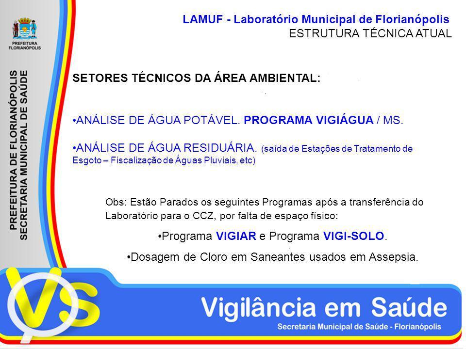 LAMUF - Laboratório Municipal de Florianópolis ESTRUTURA TÉCNICA ATUAL SETORES TÉCNICOS DA ÁREA AMBIENTAL: ANÁLISE DE ÁGUA POTÁVEL. PROGRAMA VIGIÁGUA