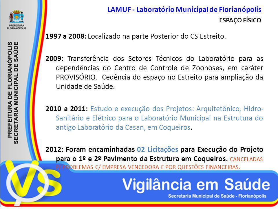 LAMUF - Laboratório Municipal de Florianópolis ESPAÇO FÍSICO 1997 a 2008: Localizado na parte Posterior do CS Estreito. 2009: Transferência dos Setore