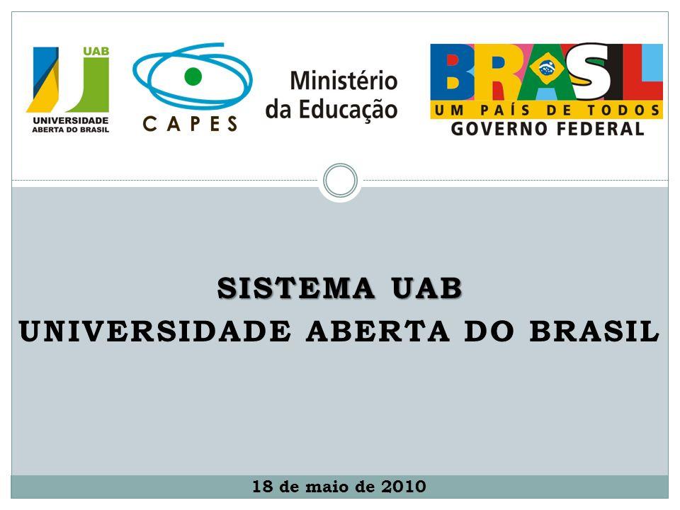 SISTEMA UAB UNIVERSIDADE ABERTA DO BRASIL 18 de maio de 2010