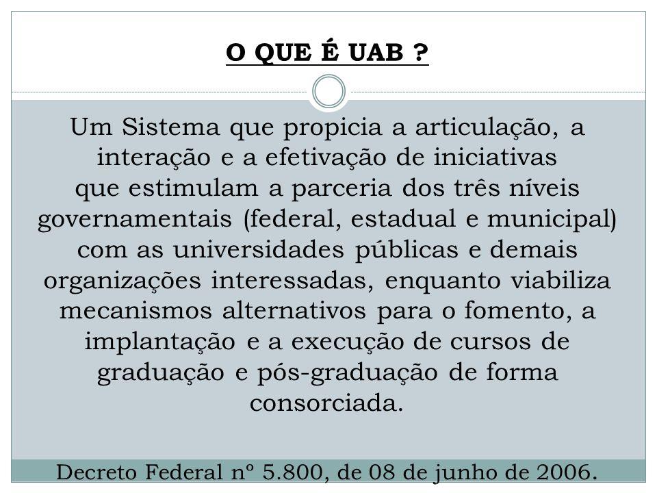 O QUE É UAB ? Um Sistema que propicia a articulação, a interação e a efetivação de iniciativas que estimulam a parceria dos três níveis governamentais