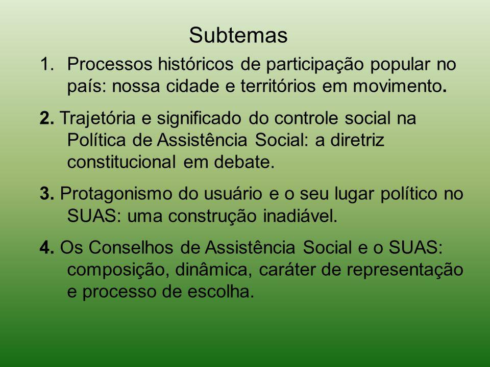1.Processos históricos de participação popular no país: nossa cidade e territórios em movimento. 2. Trajetória e significado do controle social na Pol