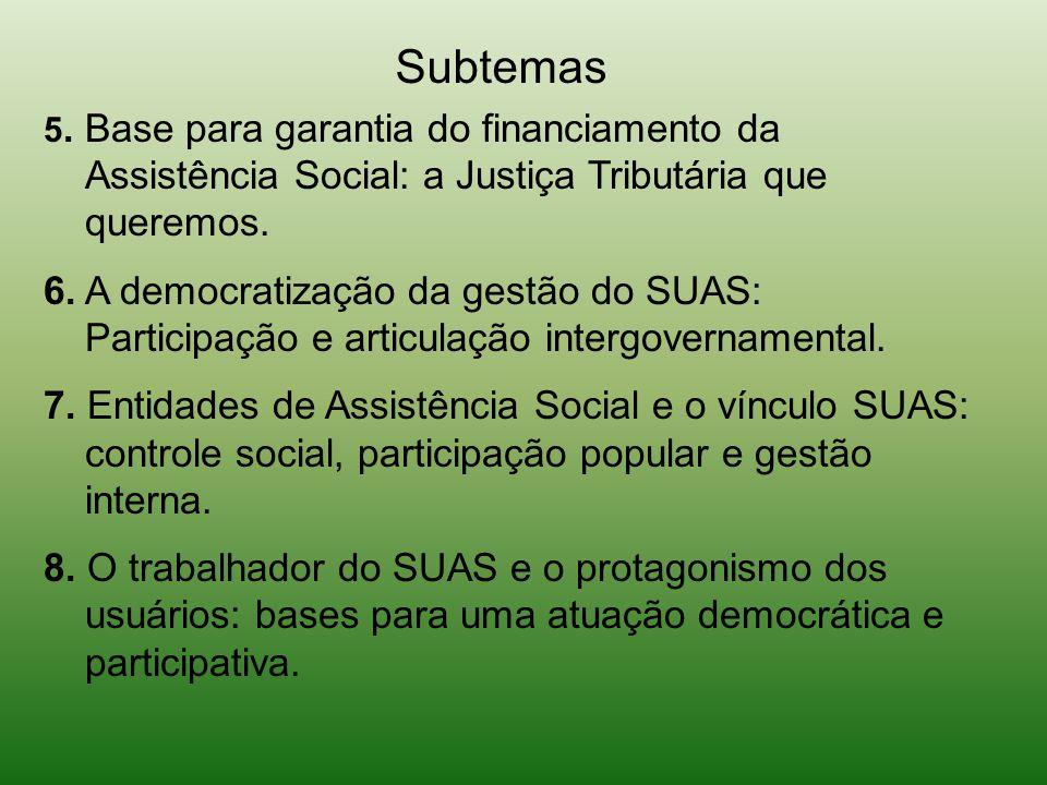 5. Base para garantia do financiamento da Assistência Social: a Justiça Tributária que queremos. 6. A democratização da gestão do SUAS: Participação e