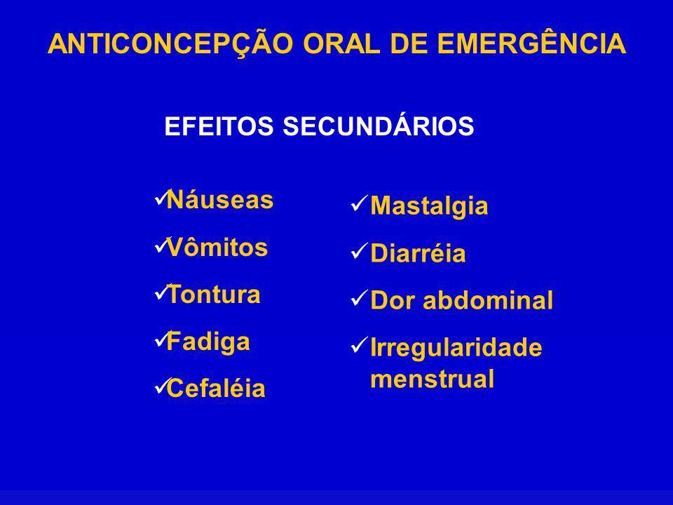 ANTICONCEPÇÃO ORAL DE EMERGÊNCIA EFEITOS SECUNDÁRIOS Náuseas Vômitos Tontura Fadiga Cefaléia Mastalgia Diarréia Dor abdominal Irregularidade menstrual