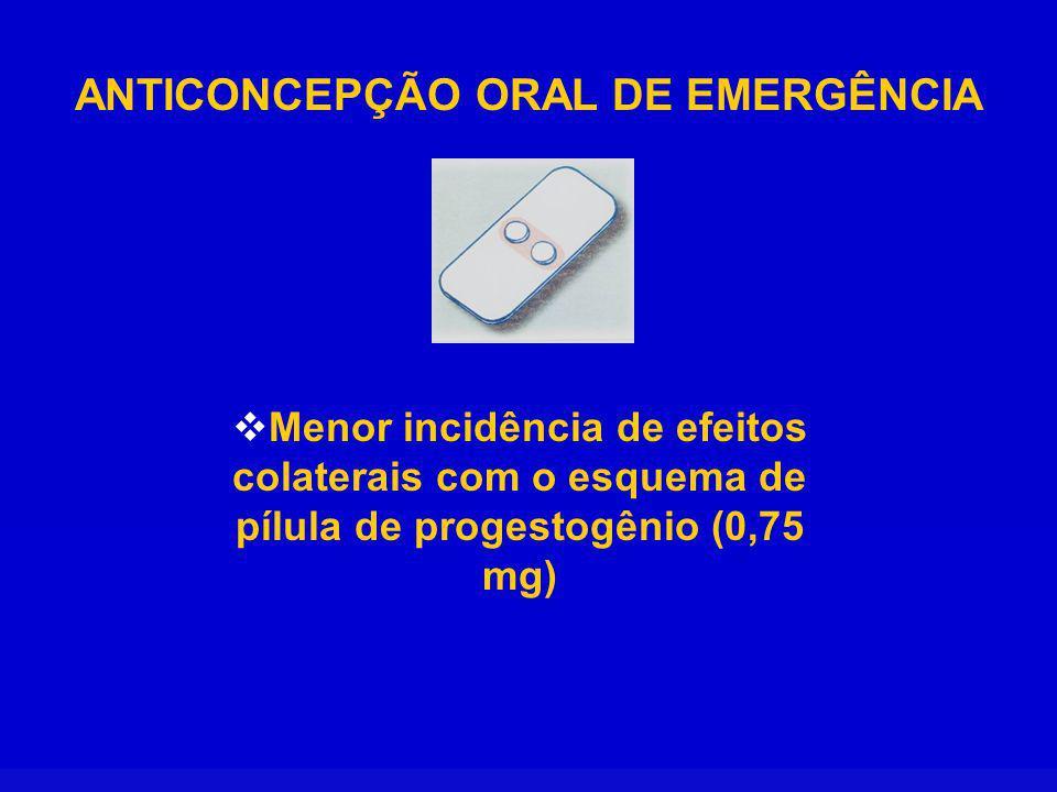 ANTICONCEPÇÃO ORAL DE EMERGÊNCIA Menor incidência de efeitos colaterais com o esquema de pílula de progestogênio (0,75 mg)