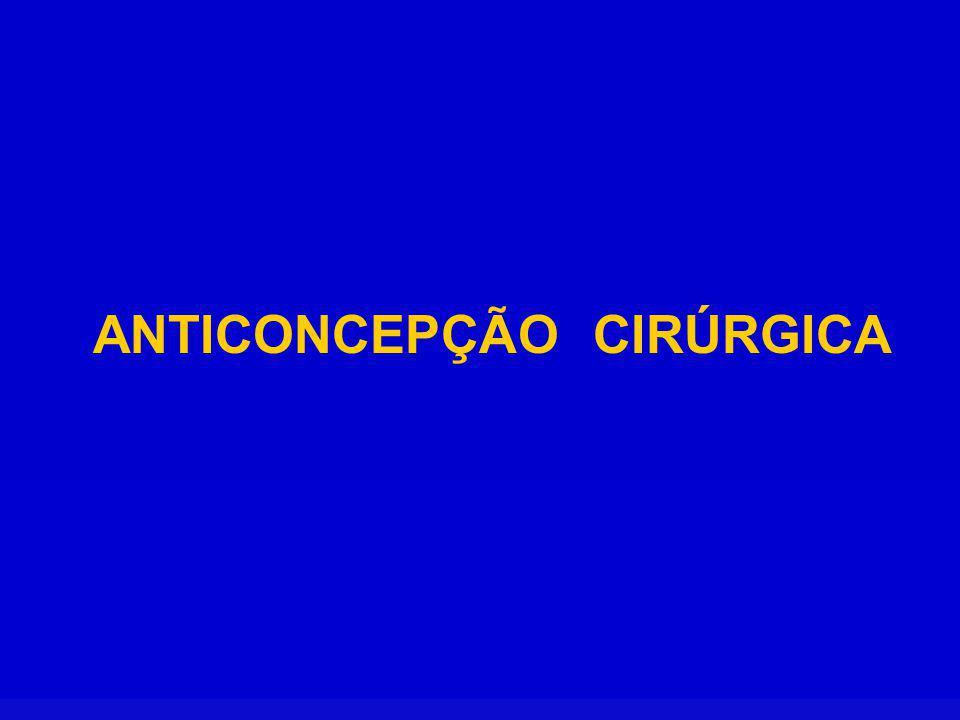ANTICONCEPÇÃO CIRÚRGICA