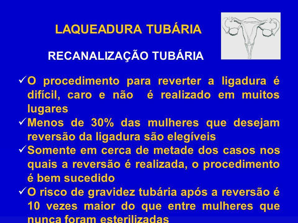 LAQUEADURA TUBÁRIA RECANALIZAÇÃO TUBÁRIA O procedimento para reverter a ligadura é difícil, caro e não é realizado em muitos lugares Menos de 30% das mulheres que desejam reversão da ligadura são elegíveis Somente em cerca de metade dos casos nos quais a reversão é realizada, o procedimento é bem sucedido O risco de gravidez tubária após a reversão é 10 vezes maior do que entre mulheres que nunca foram esterilizadas