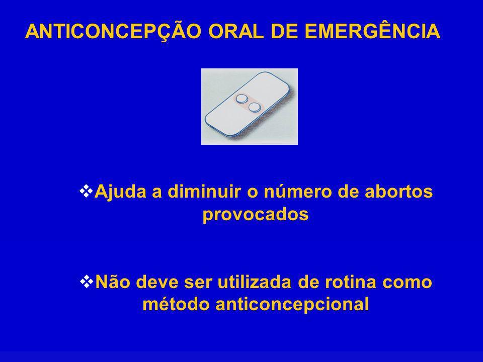 ANTICONCEPÇÃO ORAL DE EMERGÊNCIA Ajuda a diminuir o número de abortos provocados Não deve ser utilizada de rotina como método anticoncepcional