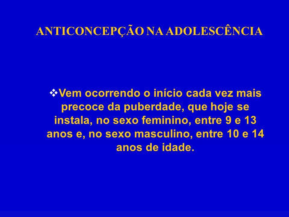 ANTICONCEPÇÃO NA ADOLESCÊNCIA Vem ocorrendo o início cada vez mais precoce da puberdade, que hoje se instala, no sexo feminino, entre 9 e 13 anos e, no sexo masculino, entre 10 e 14 anos de idade.
