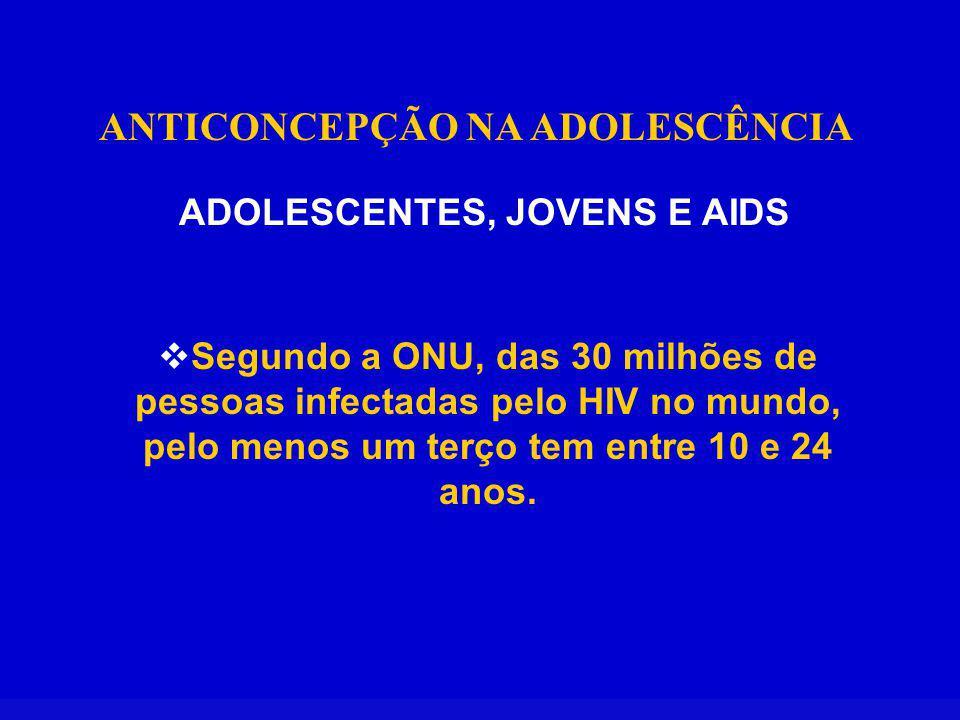 ANTICONCEPÇÃO NA ADOLESCÊNCIA ADOLESCENTES, JOVENS E AIDS Segundo a ONU, das 30 milhões de pessoas infectadas pelo HIV no mundo, pelo menos um terço tem entre 10 e 24 anos.