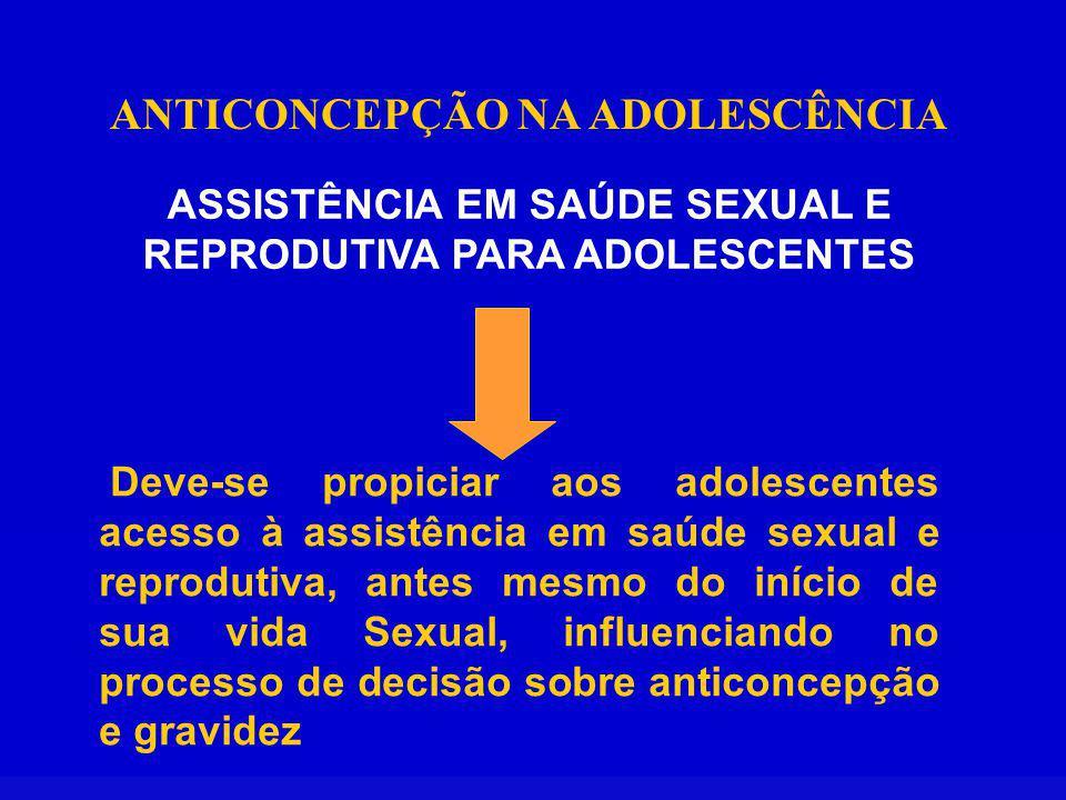 ANTICONCEPÇÃO NA ADOLESCÊNCIA ASSISTÊNCIA EM SAÚDE SEXUAL E REPRODUTIVA PARA ADOLESCENTES Deve-se propiciar aos adolescentes acesso à assistência em saúde sexual e reprodutiva, antes mesmo do início de sua vida Sexual, influenciando no processo de decisão sobre anticoncepção e gravidez