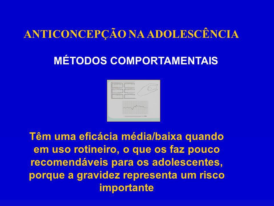 ANTICONCEPÇÃO NA ADOLESCÊNCIA MÉTODOS COMPORTAMENTAIS Têm uma eficácia média/baixa quando em uso rotineiro, o que os faz pouco recomendáveis para os adolescentes, porque a gravidez representa um risco importante