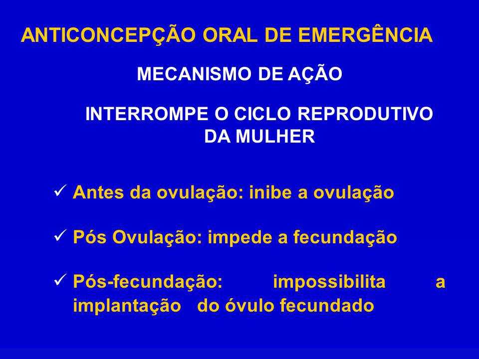 ANTICONCEPÇÃO ORAL DE EMERGÊNCIA MECANISMO DE AÇÃO INTERROMPE O CICLO REPRODUTIVO DA MULHER Antes da ovulação: inibe a ovulação Pós Ovulação: impede a fecundação Pós-fecundação: impossibilita a implantação do óvulo fecundado