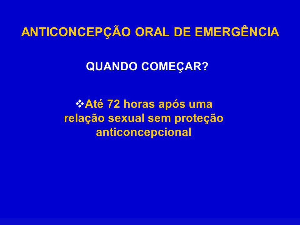 ANTICONCEPÇÃO ORAL DE EMERGÊNCIA QUANDO COMEÇAR.