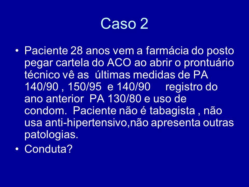 Caso 2 Paciente 28 anos vem a farmácia do posto pegar cartela do ACO ao abrir o prontuário técnico vê as últimas medidas de PA 140/90, 150/95 e 140/90 registro do ano anterior PA 130/80 e uso de condom.