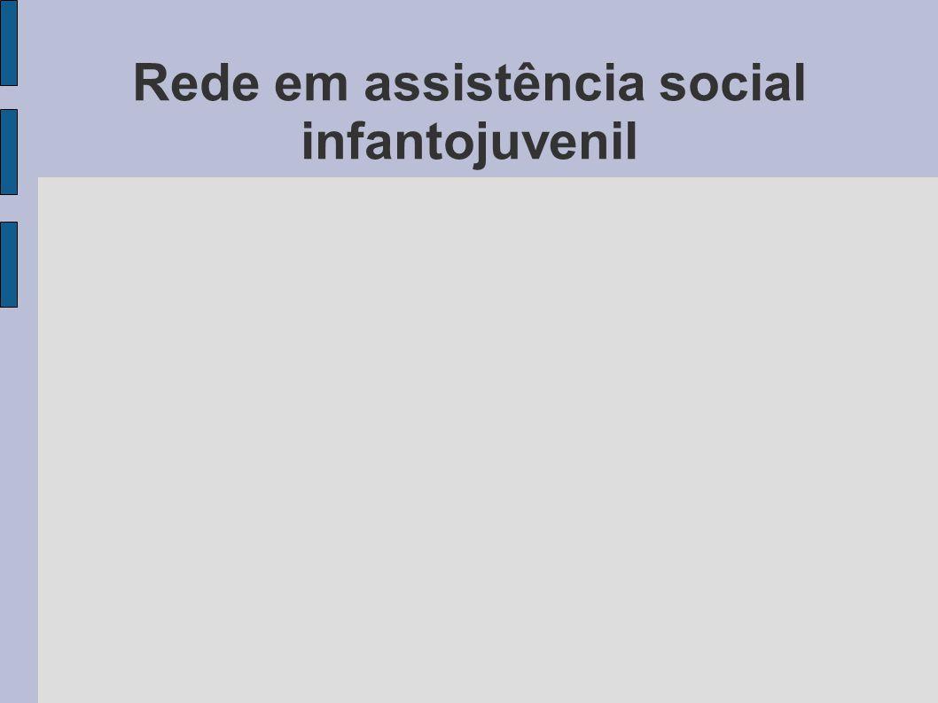 Lei Orgânica da Assistência Social (LOAS) Até os anos 90, a assistência social no Brasil foi sinônimo de assistencialismo; Promulgação da LOAS (Lei nº 8.742, de 07/12/93) trouxe um novo panorama para a questão, constituindo uma política pública que é dever do Estado e direito do cidadão; A política de Assistência Social é realizada por conjunto integrado de ações de iniciativa pública e da sociedade; O centro da ação social é a família, vista como elo integrador da política e como foco de programas específicos; Concerne igualmente à maternidade, à infância, à adolescência e ao idoso, assim como às pessoas com deficiências, promovendo sua integração à vida comunitária.