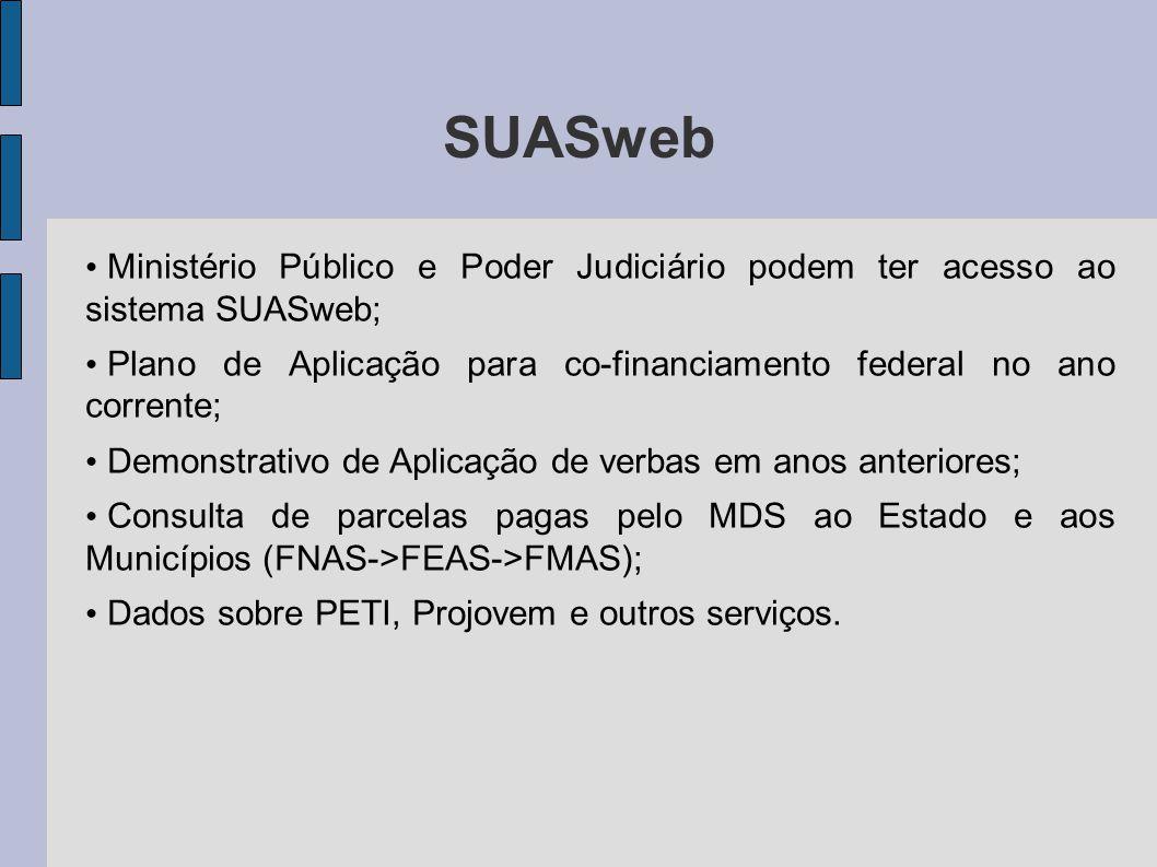 SUASweb Ministério Público e Poder Judiciário podem ter acesso ao sistema SUASweb; Plano de Aplicação para co-financiamento federal no ano corrente; D