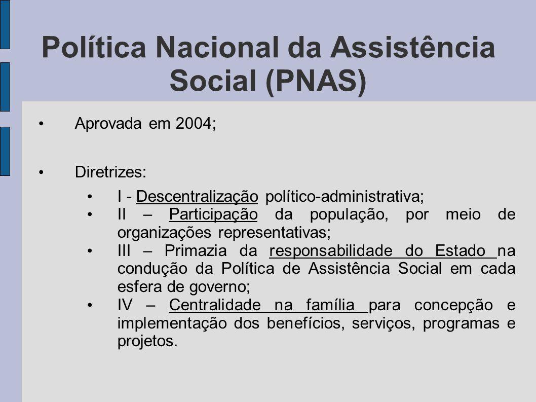 Sistema Único da Assistência Social (SUAS) Em 2005, é aprovada a Norma Operacional Básica do Sistema Único da Assistência Social (NOB/SUAS), que disciplina a operacionalização da Assistência Social; Ações voltadas para o fortalecimento da família, com o resgate de sua dignidade e sua autodeterminação; Pacto federativo, com a definição de competências e responsabilidades dos entes das três esferas de governo; Os municípios, por seu turno, ficam organizados em três níveis de gestão do sistema – inicial, básica e plena – de acordo com a sua capacidade de executar as ações; Serviços ficam organizados por níveis de complexidade, quais sejam: Proteção Social Básica (PSB) e Proteção Social Especial (PSE) de Média e Alta Complexidade.