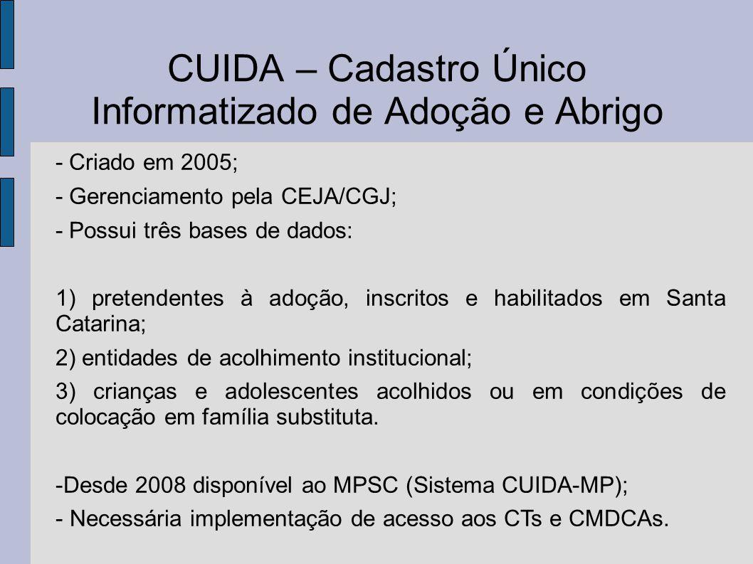 CUIDA – Cadastro Único Informatizado de Adoção e Abrigo - Criado em 2005; - Gerenciamento pela CEJA/CGJ; - Possui três bases de dados: 1) pretendentes