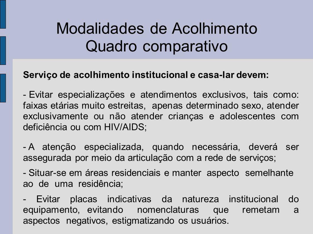 Modalidades de Acolhimento Quadro comparativo Serviço de acolhimento institucional e casa-lar devem: - Evitar especializações e atendimentos exclusivo