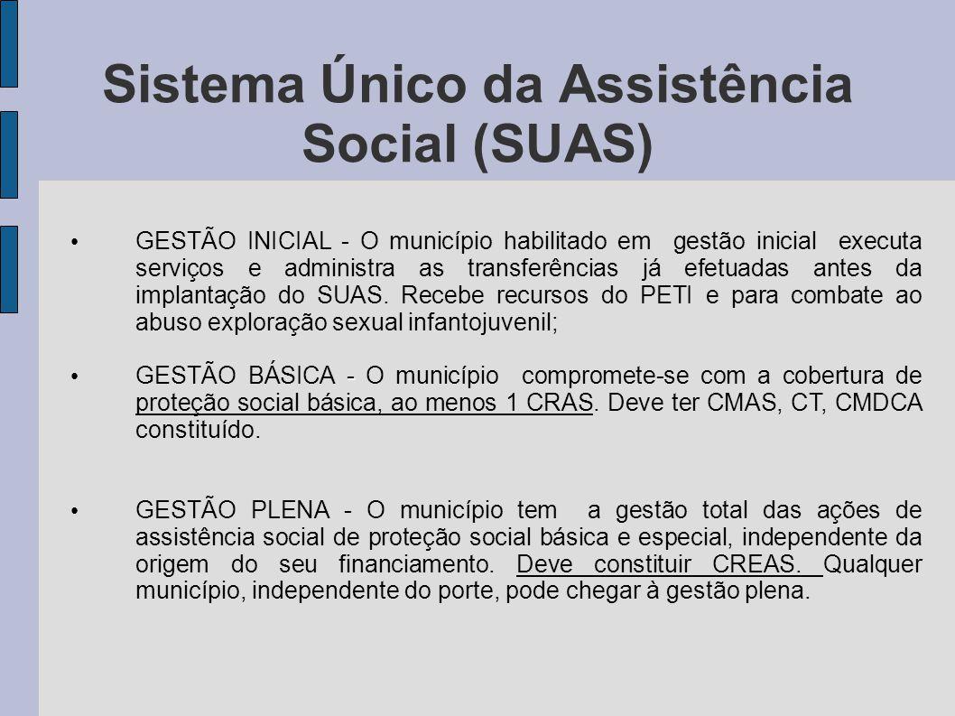 Sistema Único da Assistência Social (SUAS) GESTÃO INICIAL - O município habilitado em gestão inicial executa serviços e administra as transferências j