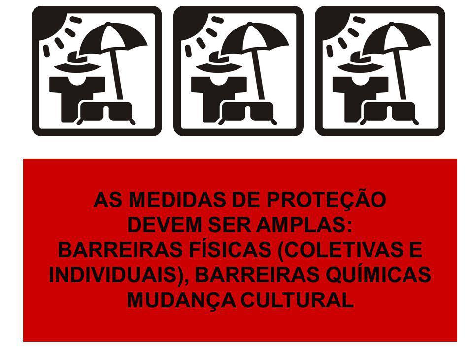 AS MEDIDAS DE PROTEÇÃO DEVEM SER AMPLAS: BARREIRAS FÍSICAS (COLETIVAS E INDIVIDUAIS), BARREIRAS QUÍMICAS MUDANÇA CULTURAL