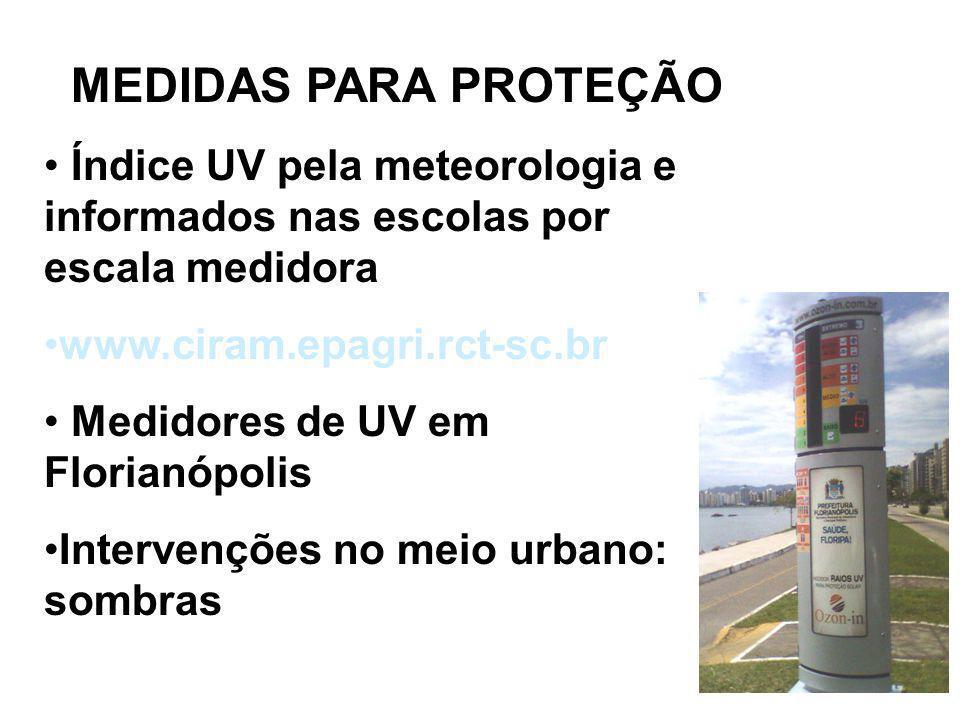 MEDIDAS PARA PROTEÇÃO Índice UV pela meteorologia e informados nas escolas por escala medidora www.ciram.epagri.rct-sc.br Medidores de UV em Florianópolis Intervenções no meio urbano: sombras