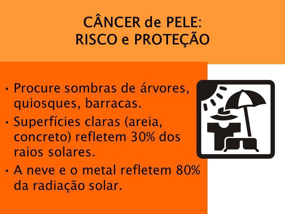 CÂNCER de PELE: RISCO e PROTEÇÃO Procure sombras de árvores, quiosques, barracas. Superfícies claras (areia, concreto) refletem 30% dos raios solares.