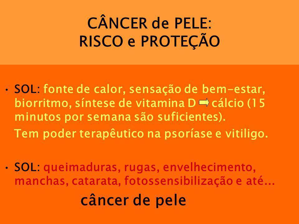 CÂNCER de PELE: RISCO e PROTEÇÃO SOL: fonte de calor, sensação de bem-estar, biorritmo, síntese de vitamina D cálcio (15 minutos por semana são suficientes).