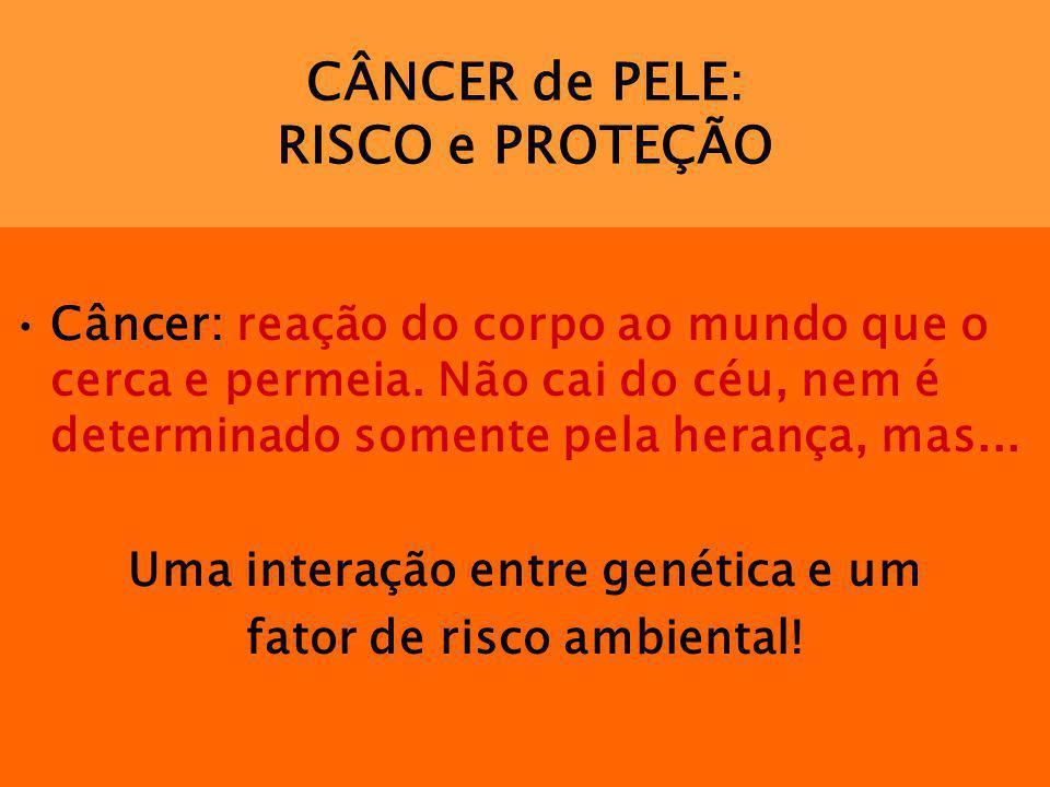 CÂNCER de PELE: RISCO e PROTEÇÃO Câncer: reação do corpo ao mundo que o cerca e permeia.