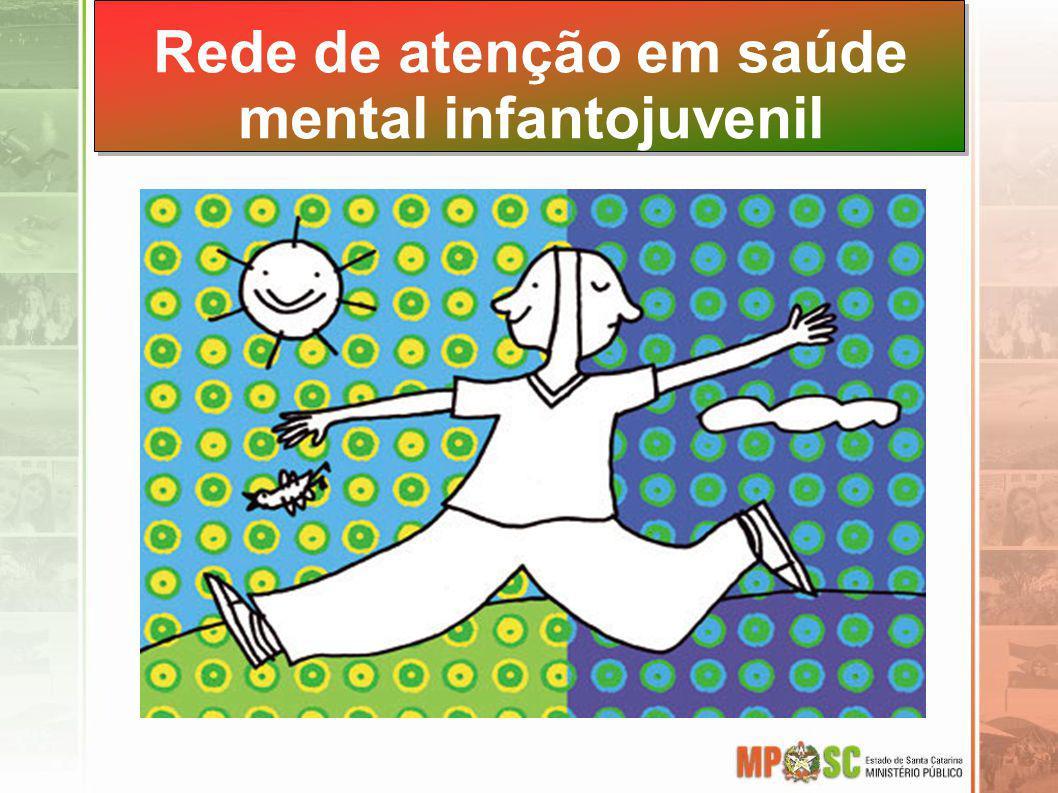 Saúde e Doença Mental - conceitos Saúde é o estado de completo bem-estar físico, mental e social (OMS); Não é a simples ausência de doença ou enfermidade.