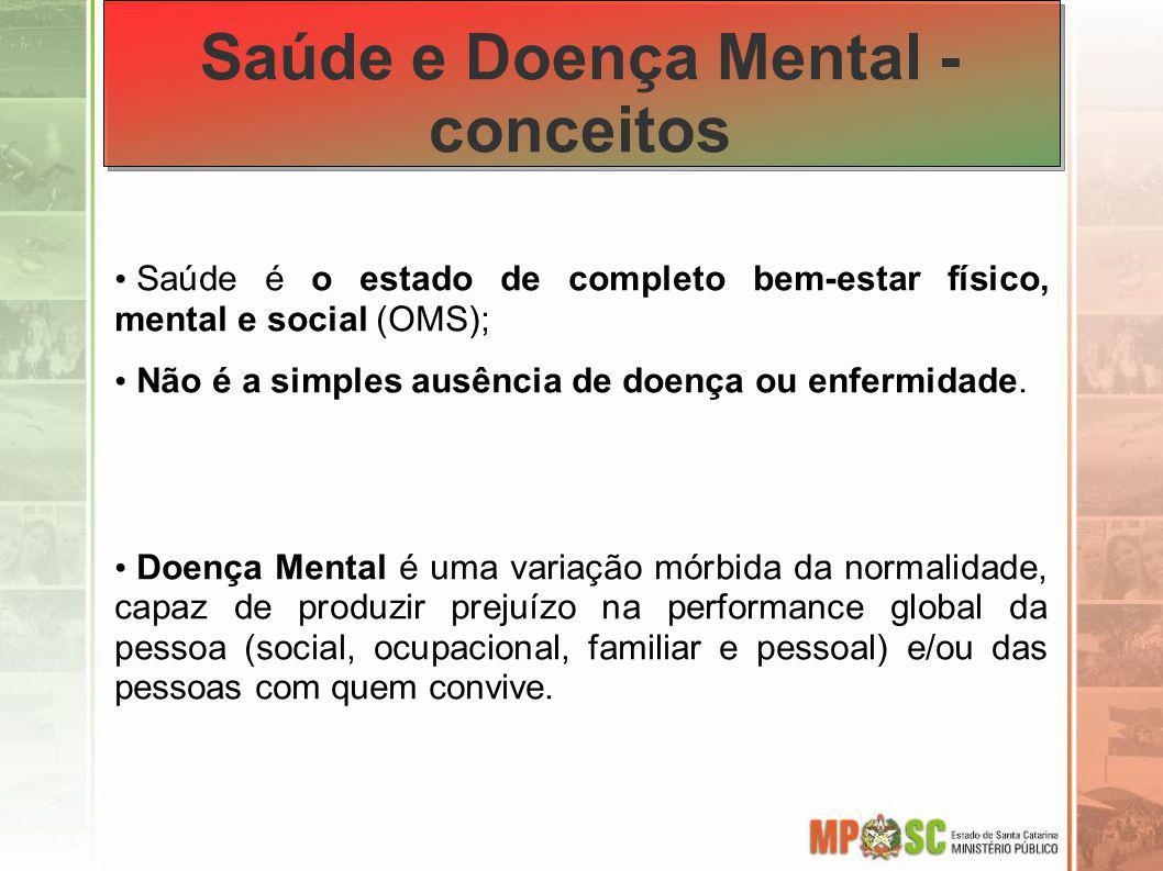 Saúde e Doença Mental - conceitos Saúde mental é o conjunto de ações de promoção, prevenção e tratamento referentes ao melhoramento ou à manutenção ou à restauração da saúde mental de uma população (Saraceno, 1999) …Saúde mental é um estado de boa adaptação, com uma sensação subjectiva de bem-estar, prazer de viver e uma sensação de que o indivíduo está a exercer os seus talentos e aptidões (Chaplin, 1989)
