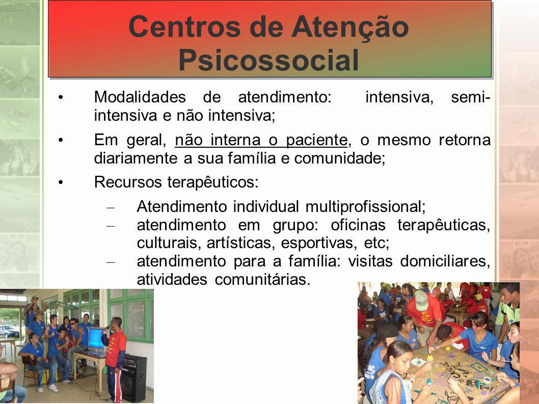 Centros de Atenção Psicossocial Tipos de CAPS (portaria 336/2002/MS): CAPS I – Pop.