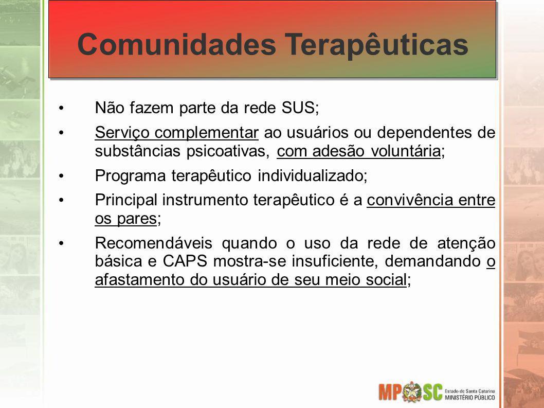 Comunidades Terapêuticas São geridas por ONGs e possuem vagas sociais disponíveis por meio de convênios com os municípios; Há também convênio com o Estado, com vagas específicas para autores de ato infracional; O Ministério Público tem o dever de fiscalizar a situação das comunidades terapêuticas (critérios definidos pela RDC 101/2001/ANVISA); Em SC, ao menos 13 comunidades terapêuticas recebem adolescentes, situadas nos municípios de Araranguá, Balneário Camboriú, Biguaçu, Blumenau, Braço do Norte, Concórdia, Içara, Joinville, Lages, Palhoça, Paulo Lopes, São José e São Bento do Sul.