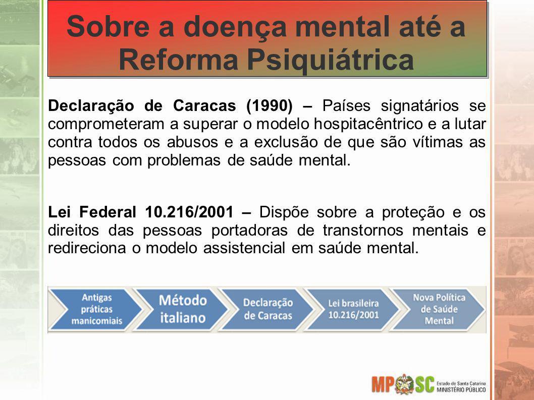 Por que a internação psiquiátrica é o último recurso que se deve procurar.