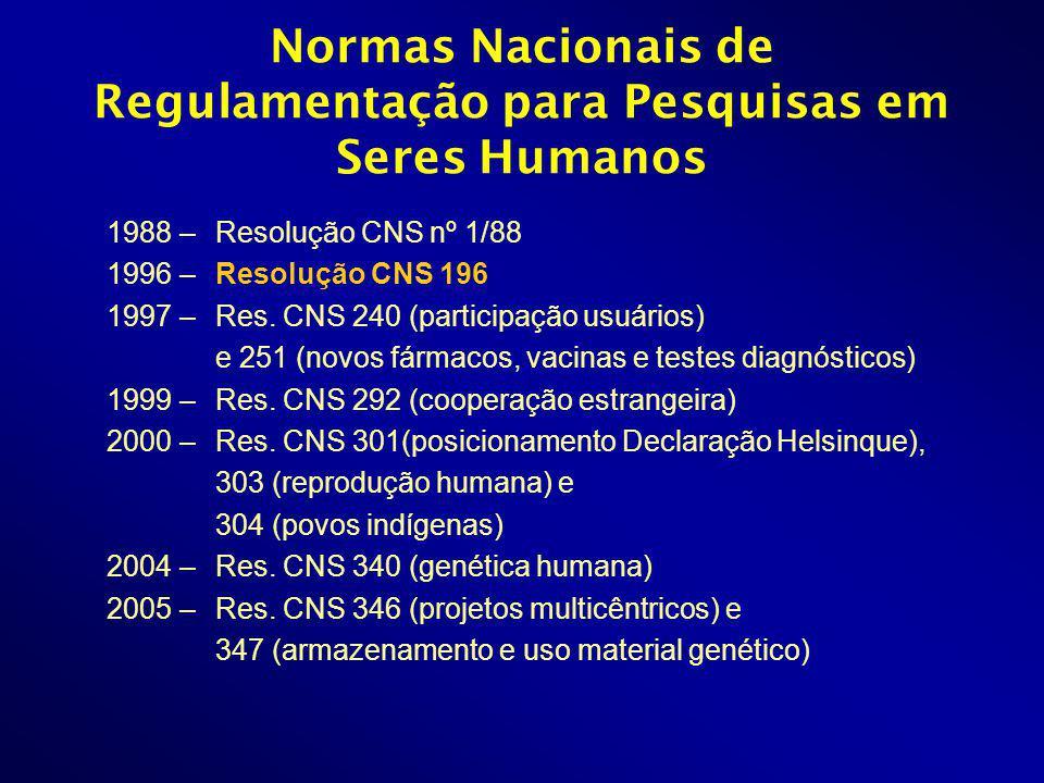Normas Nacionais de Regulamentação para Pesquisas em Seres Humanos 1988 – Resolução CNS nº 1/88 1996 – Resolução CNS 196 1997 – Res. CNS 240 (particip