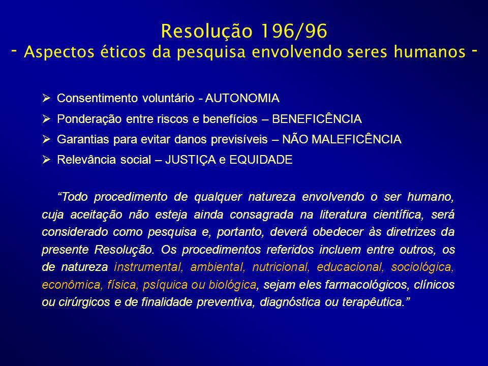 Resolução 196/96 - Aspectos éticos da pesquisa envolvendo seres humanos - Consentimento voluntário - AUTONOMIA Ponderação entre riscos e benefícios – BENEFICÊNCIA Garantias para evitar danos previsíveis – NÃO MALEFICÊNCIA Relevância social – JUSTIÇA e EQUIDADE Todo procedimento de qualquer natureza envolvendo o ser humano, cuja aceitação não esteja ainda consagrada na literatura científica, será considerado como pesquisa e, portanto, deverá obedecer às diretrizes da presente Resolução.