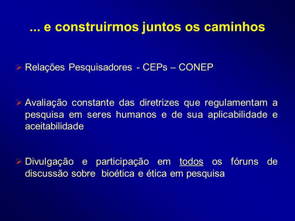 Relações Pesquisadores - CEPs – CONEP Avaliação constante das diretrizes que regulamentam a pesquisa em seres humanos e de sua aplicabilidade e aceita