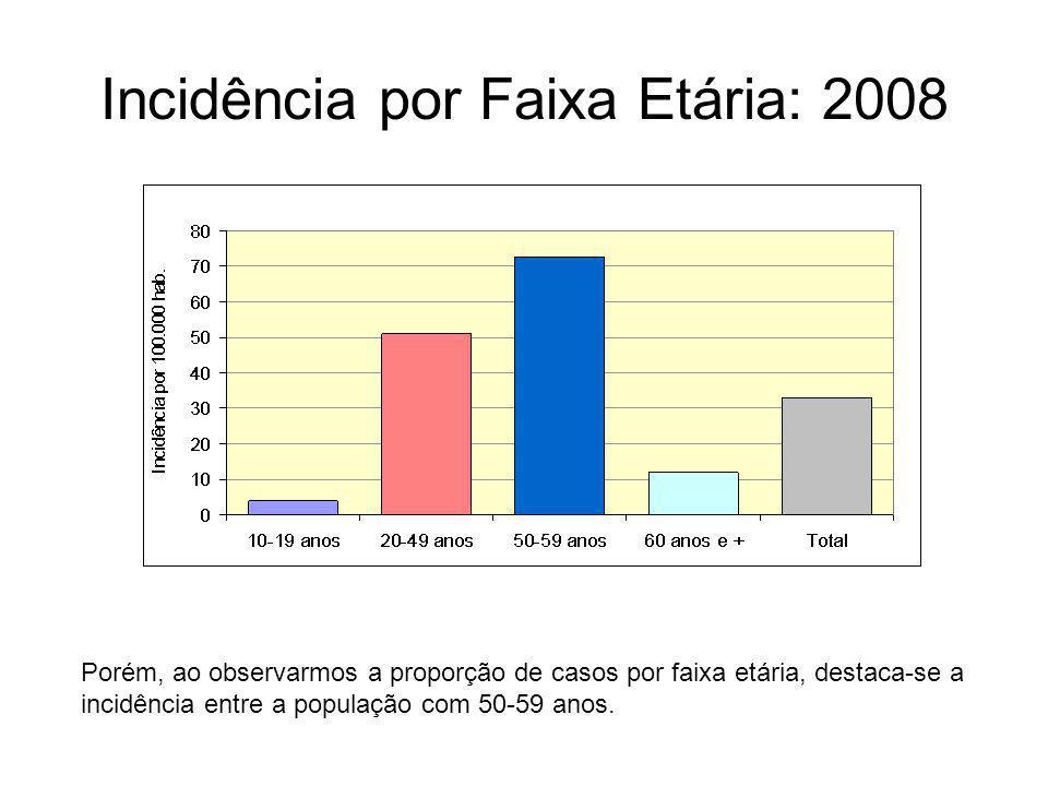 Incidência por Faixa Etária: 2008 Porém, ao observarmos a proporção de casos por faixa etária, destaca-se a incidência entre a população com 50-59 ano
