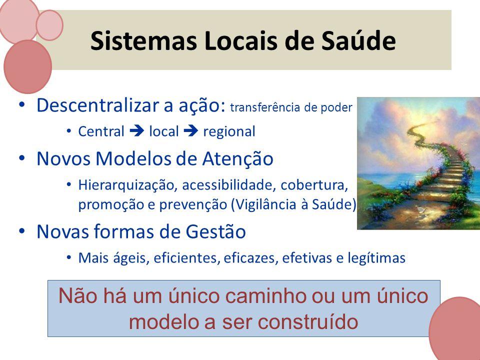 Sistemas Locais de Saúde Descentralizar a ação: transferência de poder Central local regional Novos Modelos de Atenção Hierarquização, acessibilidade,