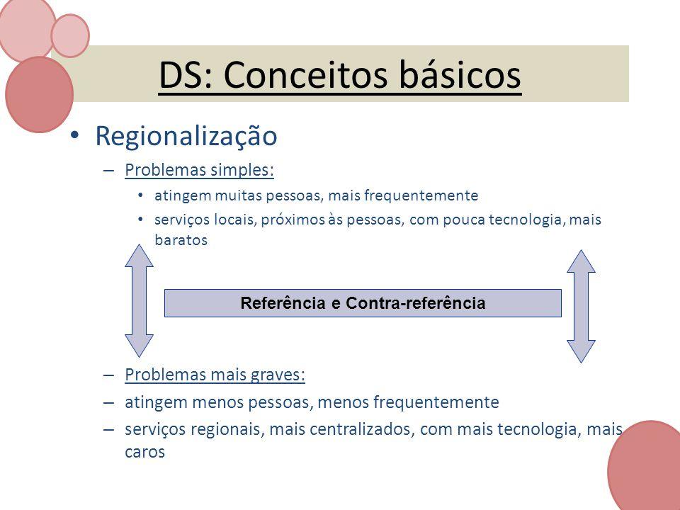 DS: Conceitos básicos Regionalização – Problemas simples: atingem muitas pessoas, mais frequentemente serviços locais, próximos às pessoas, com pouca