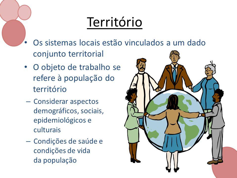 Território Os sistemas locais estão vinculados a um dado conjunto territorial O objeto de trabalho se refere à população do território – Considerar as