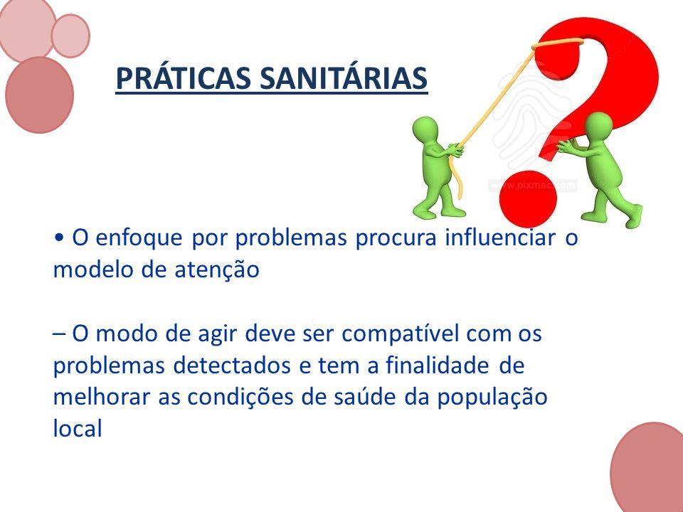 PRÁTICAS SANITÁRIAS O enfoque por problemas procura influenciar o modelo de atenção – O modo de agir deve ser compatível com os problemas detectados e