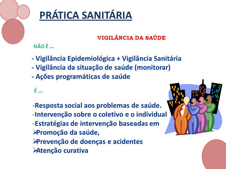 VIGILÂNCIA DA SAÚDE - Vigilância Epidemiológica + Vigilância Sanitária - Vigilância da situação de saúde (monitorar) - Ações programáticas de saúde PR