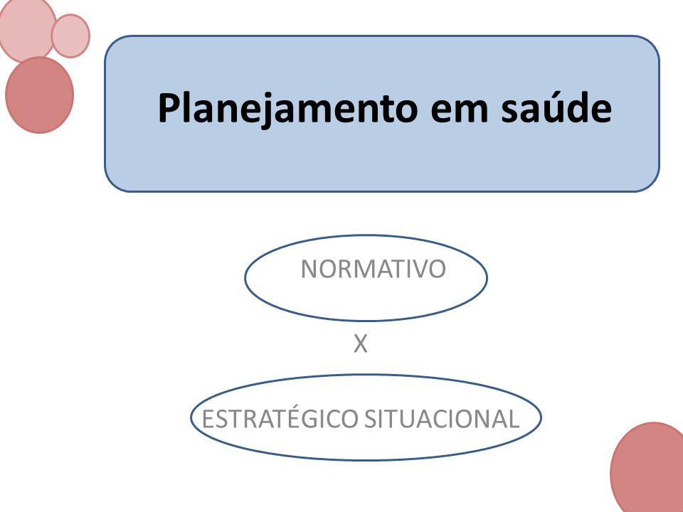 Planejamento em saúde NORMATIVO X ESTRATÉGICO SITUACIONAL
