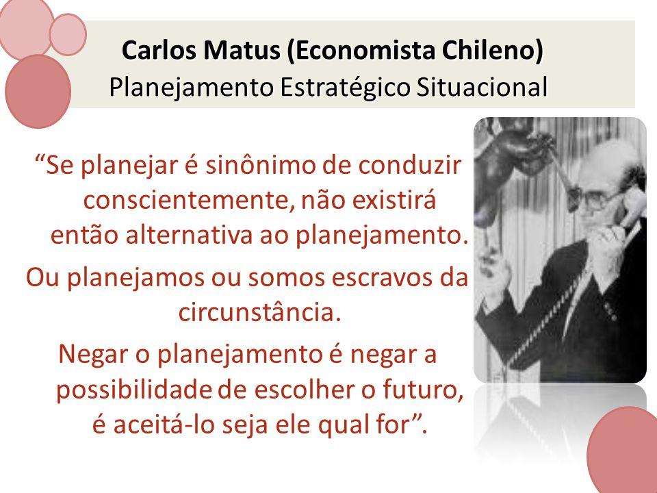 Carlos Matus (Economista Chileno) Planejamento Estratégico Situacional Se planejar é sinônimo de conduzir conscientemente, não existirá então alternat
