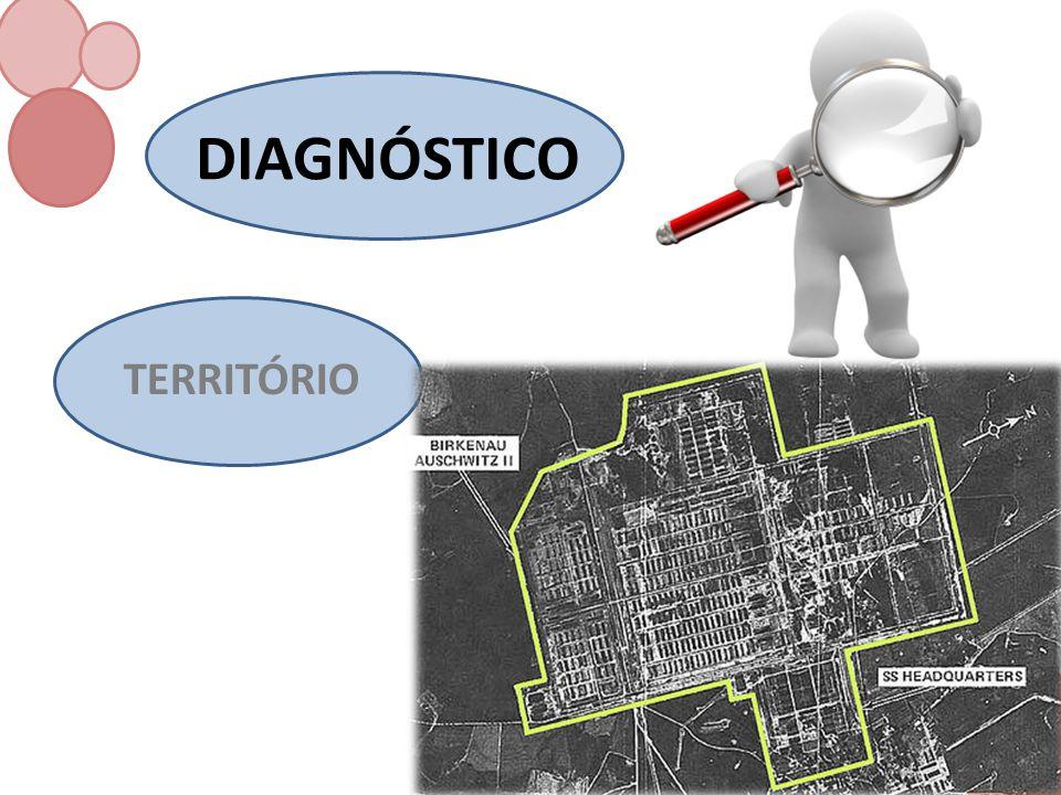 DIAGNÓSTICO TERRITÓRIO