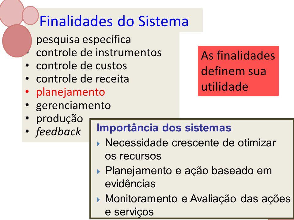 Finalidades do Sistema pesquisa específica controle de instrumentos controle de custos controle de receita planejamento gerenciamento produção feedbac