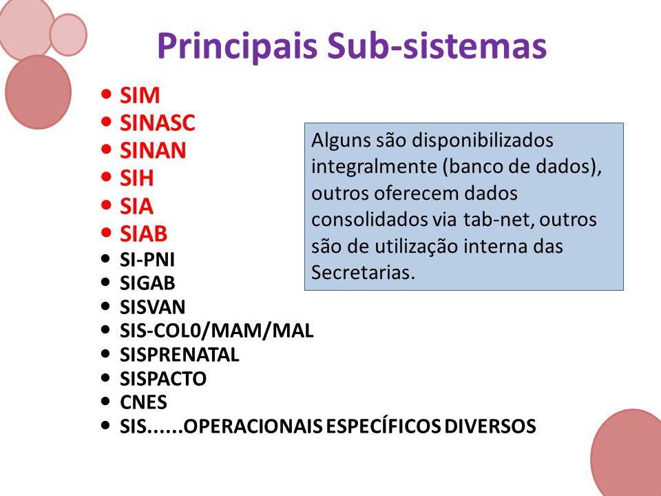 Principais Sub-sistemas SIM SINASC SINAN SIH SIA SIAB SI-PNI SIGAB SISVAN SIS-COL0/MAM/MAL SISPRENATAL SISPACTO CNES SIS......OPERACIONAIS ESPECÍFICOS